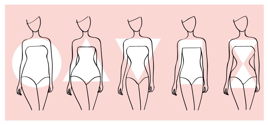 Frauen und ihre verschiedenen Körpertypen